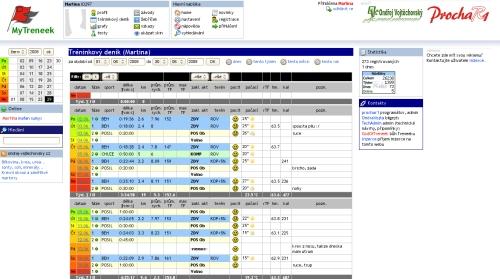 My Treneek, tréninkový deník - základní obrazovka